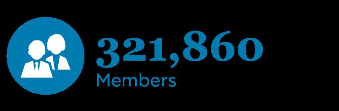 active-members-2016