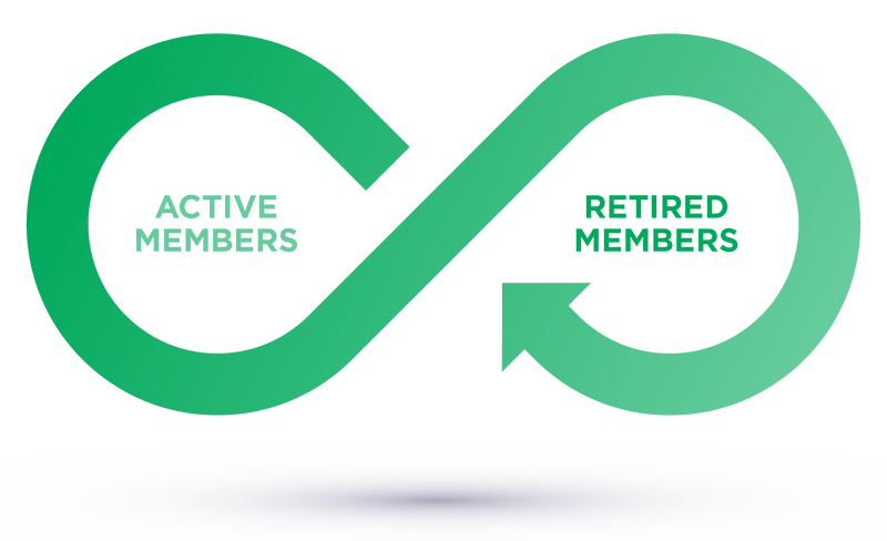 Active members and retired members