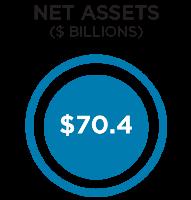 2016-assets